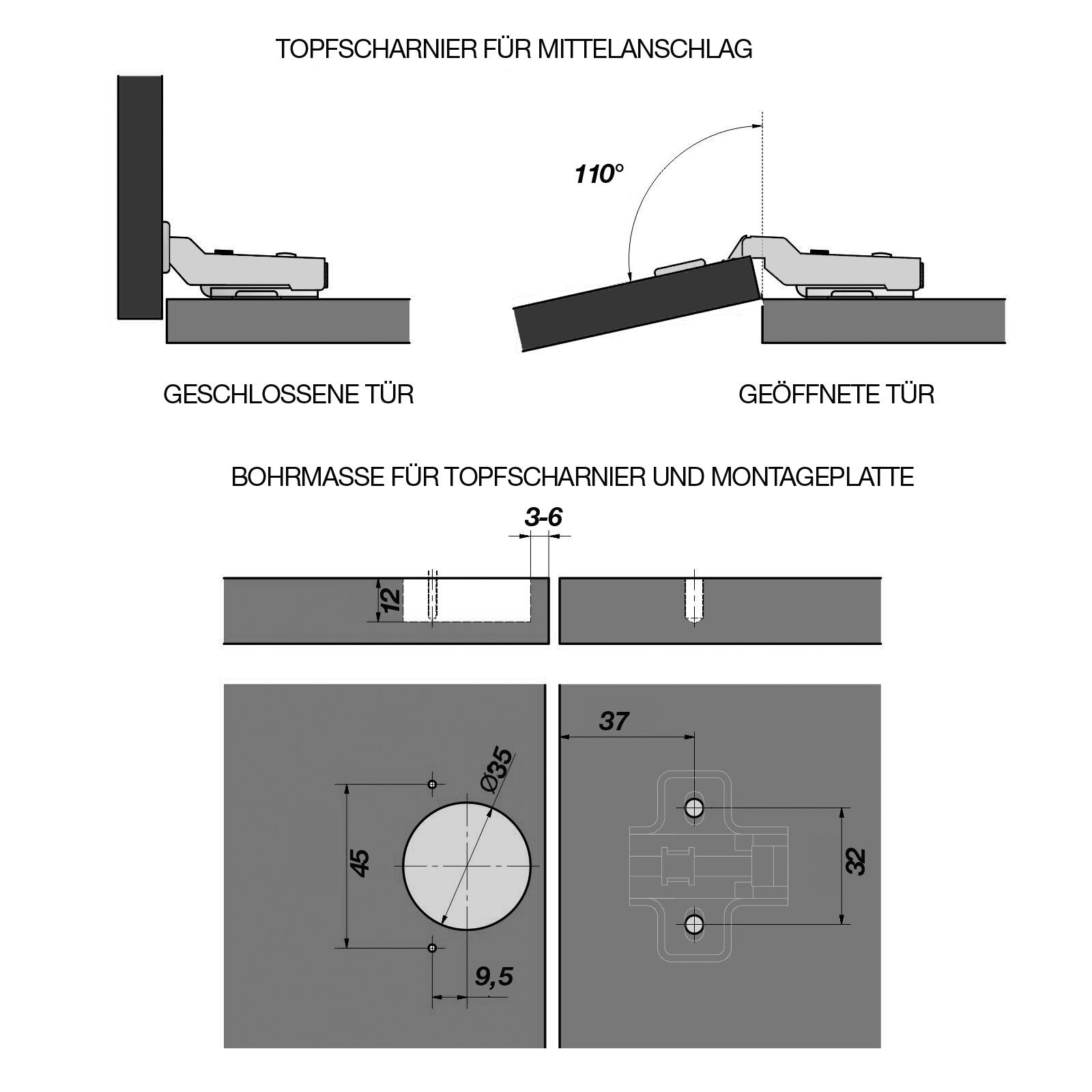 Blum CLIP TOP HINGE Pot Tape Furniture Hinge with Damping eckanschlag 110 °